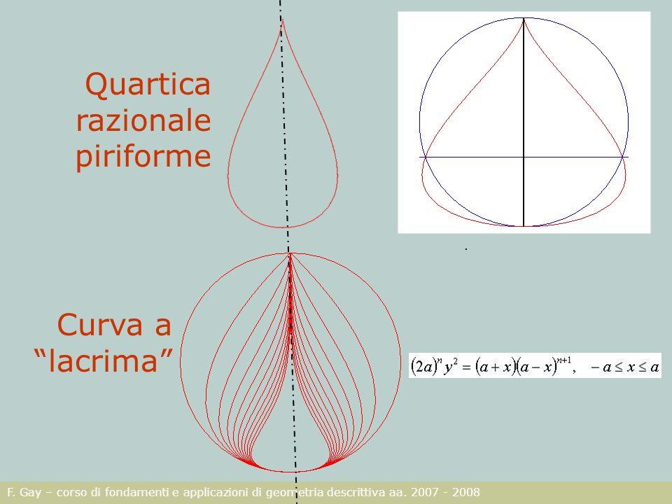 F. Gay – corso di fondamenti e applicazioni di geometria descrittiva aa. 2007 - 2008 Quartica razionale piriforme. Curva a lacrima