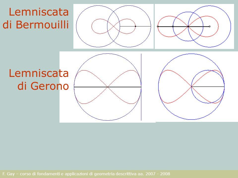 F. Gay – corso di fondamenti e applicazioni di geometria descrittiva aa. 2007 - 2008 Lemniscata di Bermouilli Lemniscata di Gerono