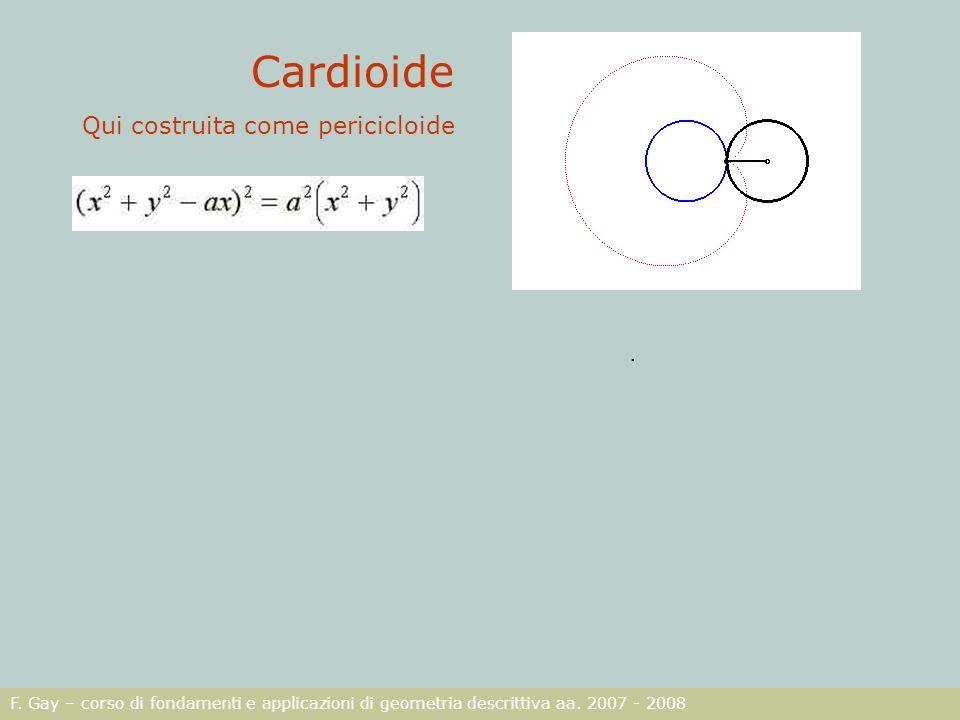 F. Gay – corso di fondamenti e applicazioni di geometria descrittiva aa. 2007 - 2008.. Cardioide Qui costruita come pericicloide