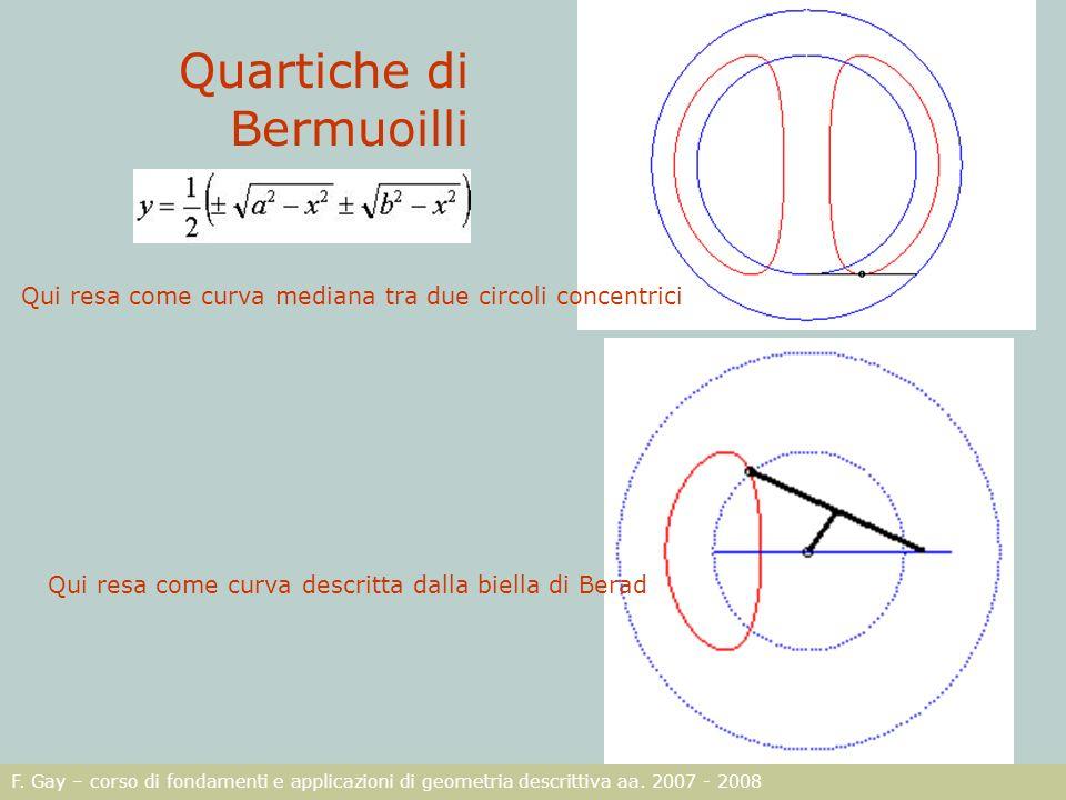 F. Gay – corso di fondamenti e applicazioni di geometria descrittiva aa. 2007 - 2008 Quartiche di Bermuoilli Qui resa come curva mediana tra due circo