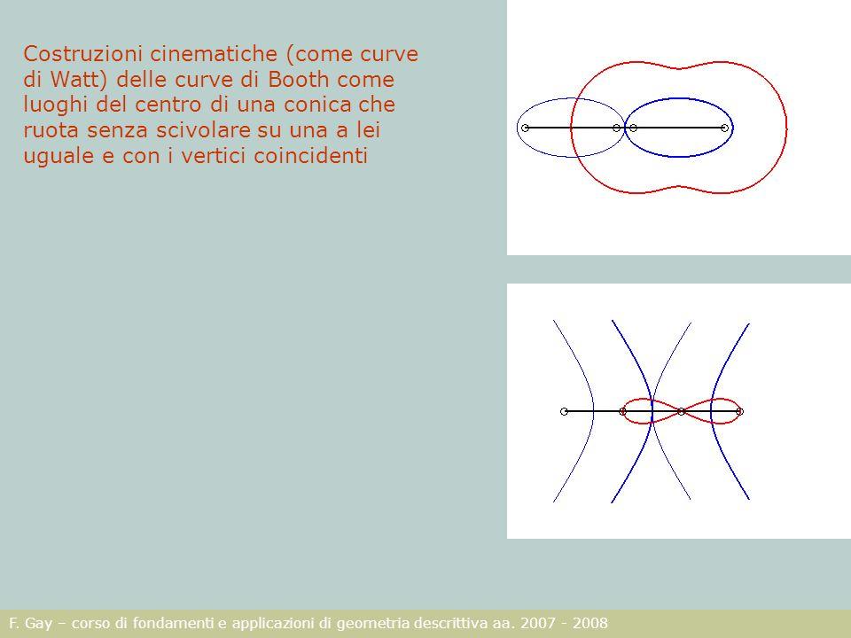 F. Gay – corso di fondamenti e applicazioni di geometria descrittiva aa. 2007 - 2008 Costruzioni cinematiche (come curve di Watt) delle curve di Booth