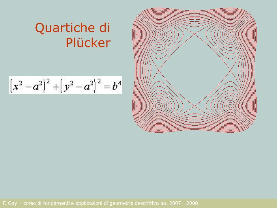 F. Gay – corso di fondamenti e applicazioni di geometria descrittiva aa. 2007 - 2008 Quartiche di Plücker