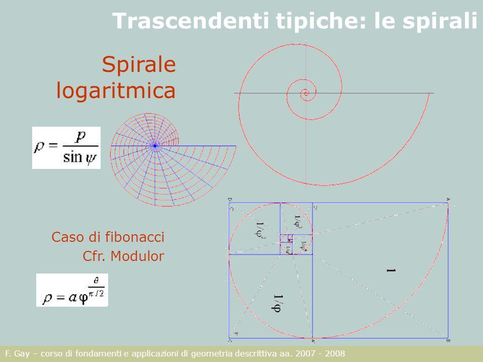 F. Gay – corso di fondamenti e applicazioni di geometria descrittiva aa. 2007 - 2008 Trascendenti tipiche: le spirali Spirale logaritmica Caso di fibo