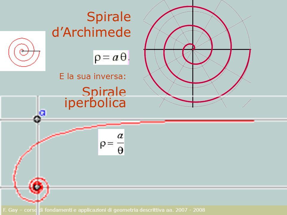 F. Gay – corso di fondamenti e applicazioni di geometria descrittiva aa. 2007 - 2008 Spirale dArchimede E la sua inversa: Spirale iperbolica