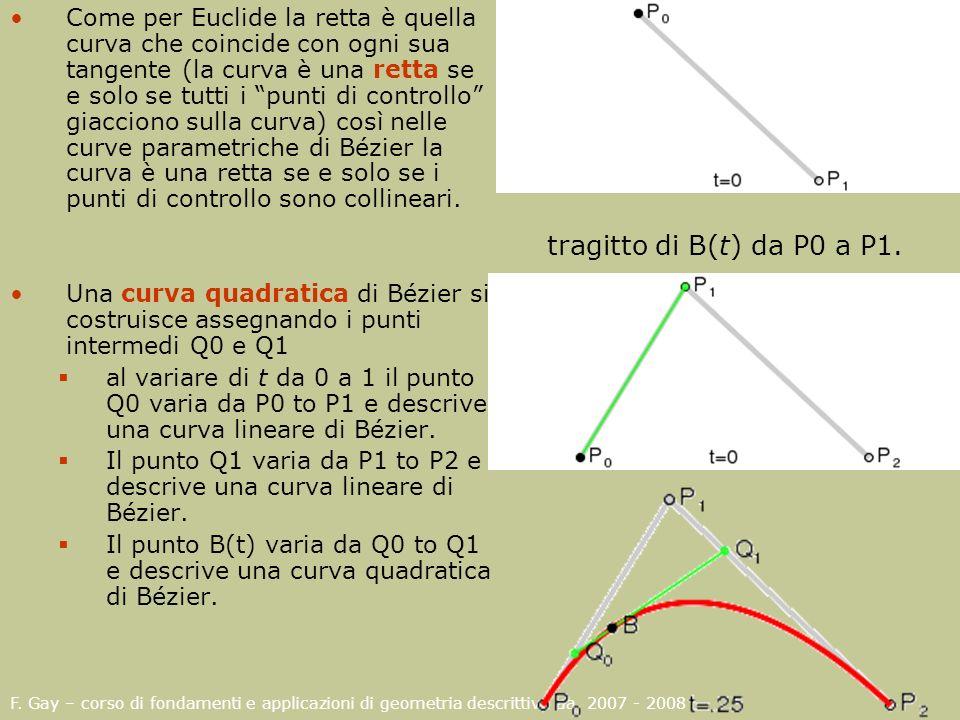 F. Gay – corso di fondamenti e applicazioni di geometria descrittiva aa. 2007 - 2008 Come per Euclide la retta è quella curva che coincide con ogni su