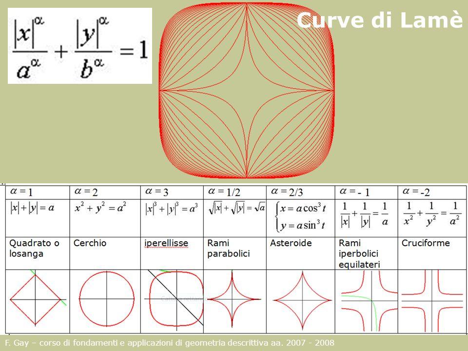F. Gay – corso di fondamenti e applicazioni di geometria descrittiva aa. 2007 - 2008 Curve di Lamè