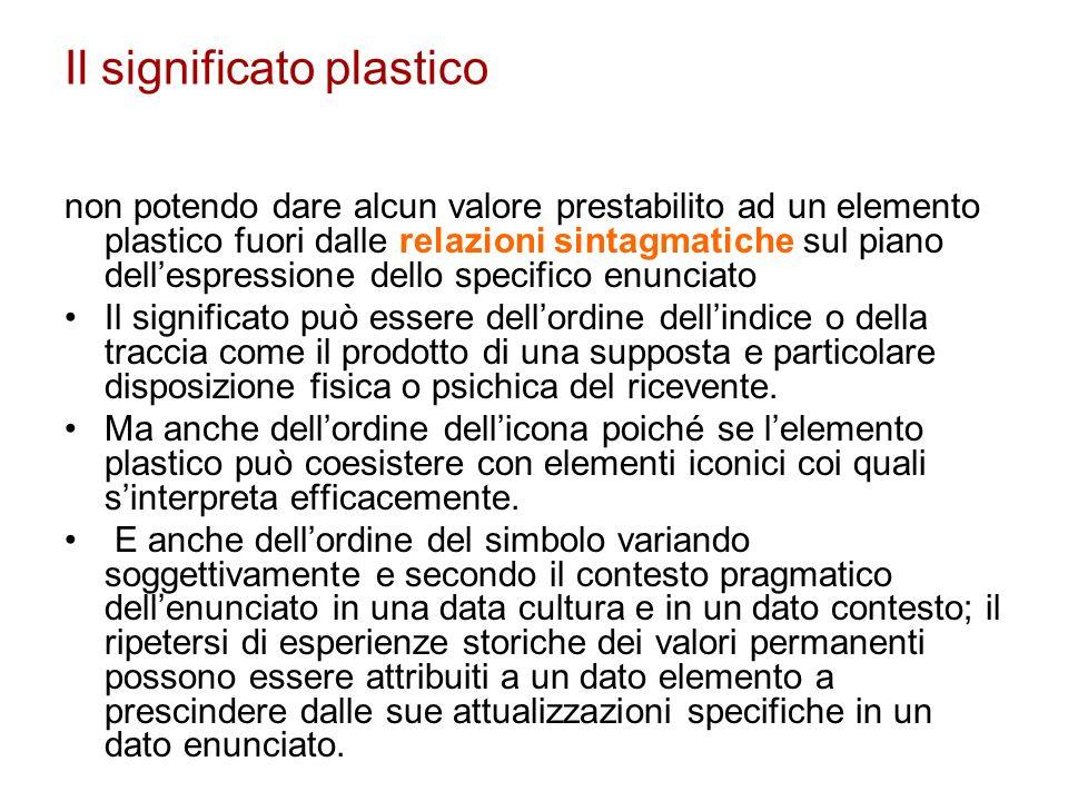 Il significato plastico non potendo dare alcun valore prestabilito ad un elemento plastico fuori dalle relazioni sintagmatiche sul piano dellespressio