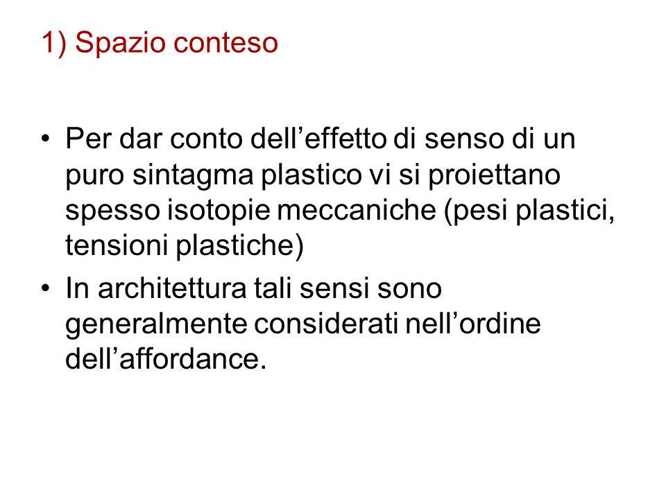1) Spazio conteso Per dar conto delleffetto di senso di un puro sintagma plastico vi si proiettano spesso isotopie meccaniche (pesi plastici, tensioni
