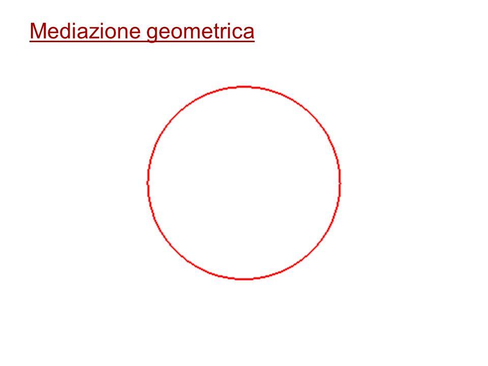 Mediazione geometrica