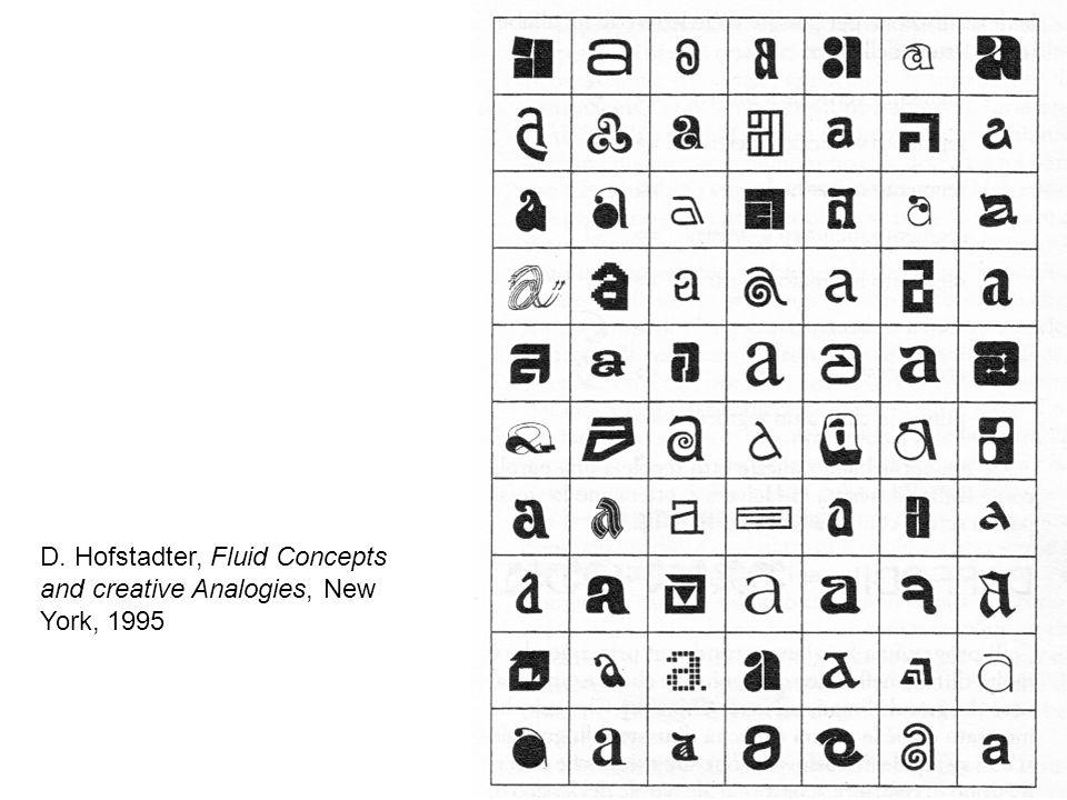 D. Hofstadter, Fluid Concepts and creative Analogies, New York, 1995
