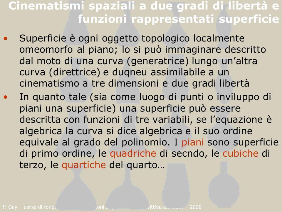 F. Gay – corso di fondamenti e applicazioni di geometria descrittiva aa. 2007 - 2008 Cinematismi spaziali a due gradi di libertà e funzioni rappresent