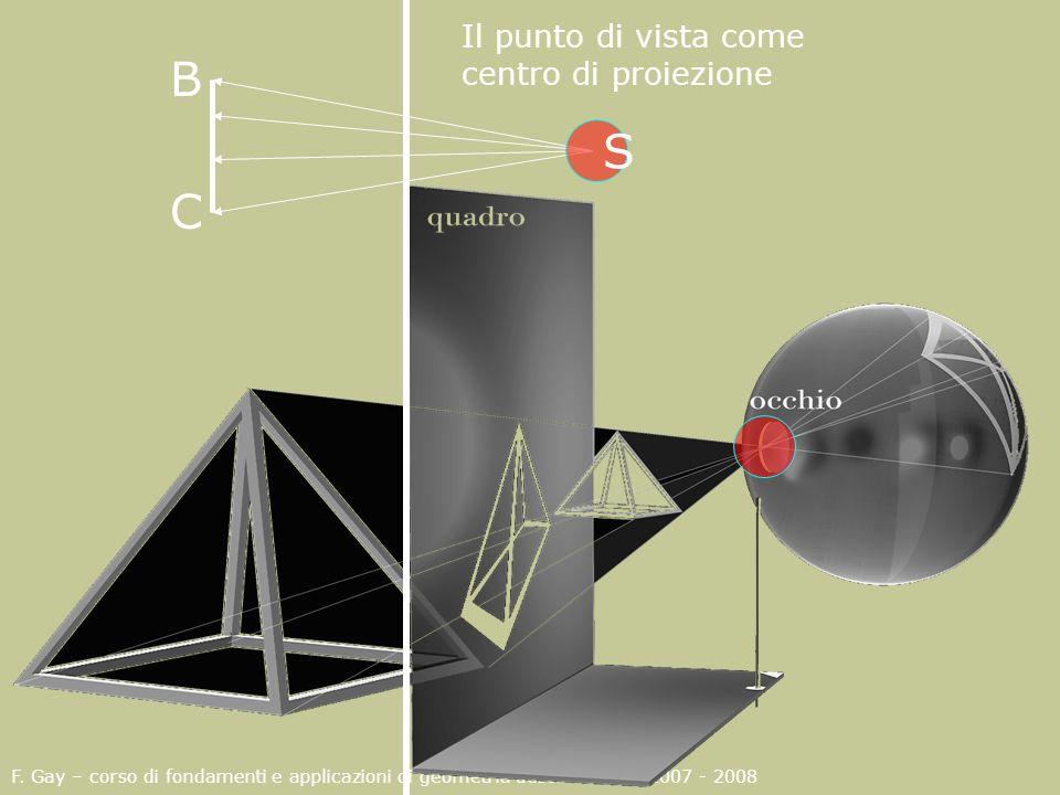 F. Gay – corso di fondamenti e applicazioni di geometria descrittiva aa. 2007 - 2008 B C Il punto di vista come centro di proiezione S