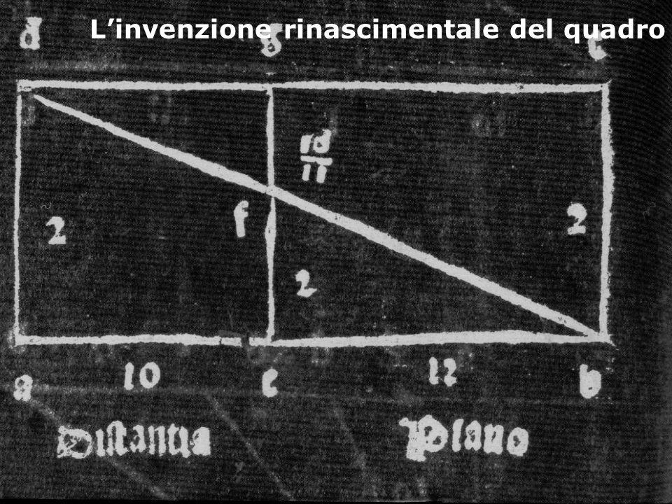F. Gay – corso di fondamenti e applicazioni di geometria descrittiva aa. 2007 - 2008 Linvenzione rinascimentale del quadro