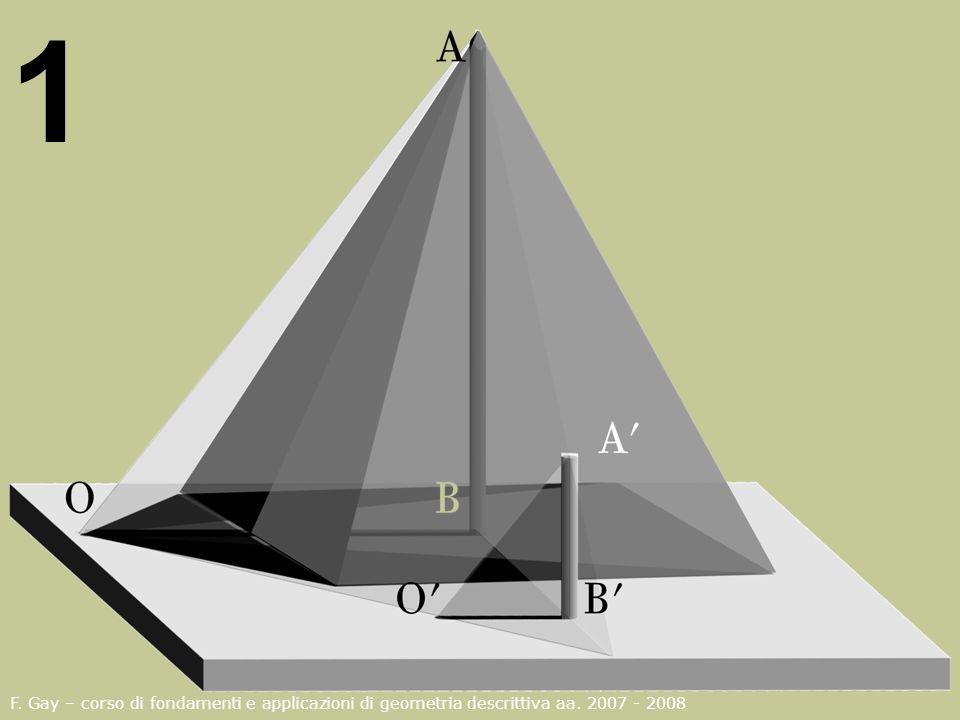 F. Gay – corso di fondamenti e applicazioni di geometria descrittiva aa. 2007 - 2008 1