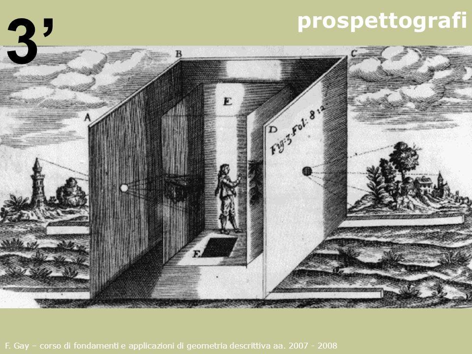 3 prospettografi