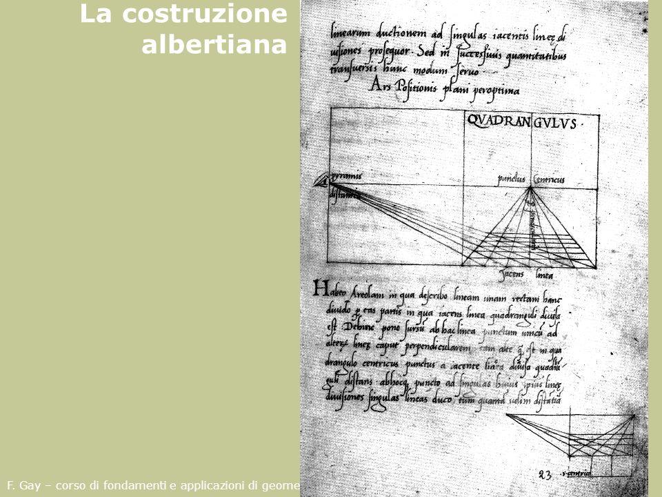F. Gay – corso di fondamenti e applicazioni di geometria descrittiva aa. 2007 - 2008 La costruzione albertiana