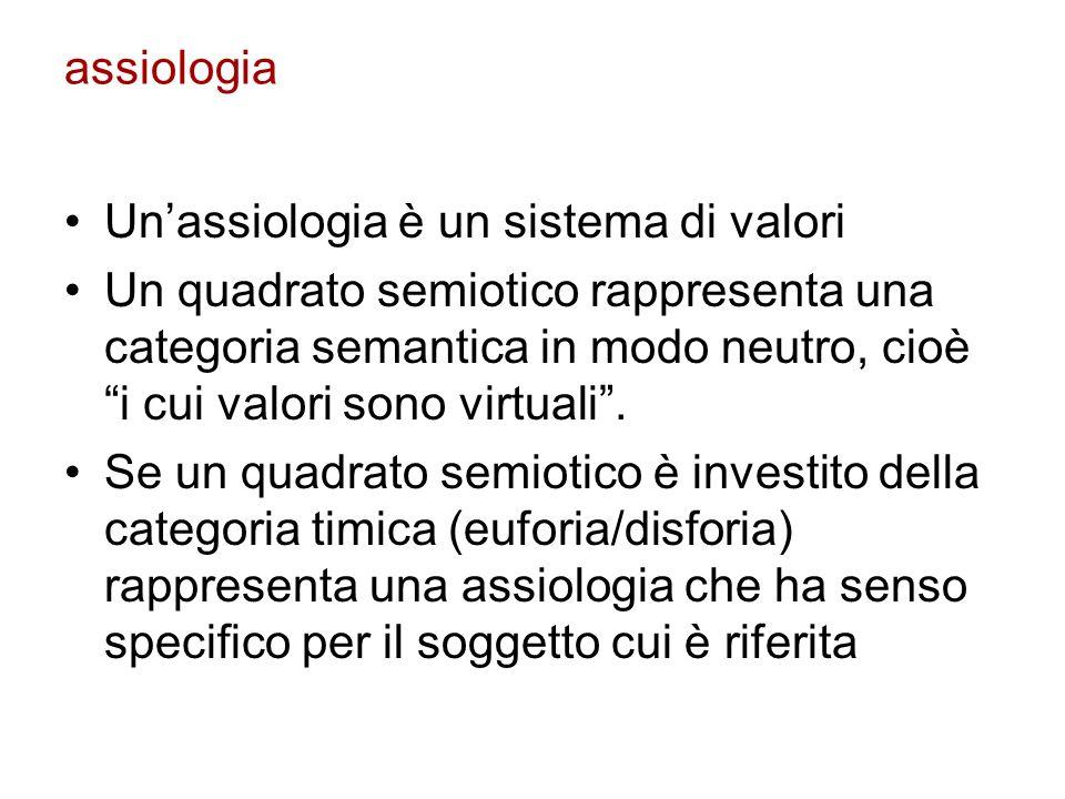 assiologia Unassiologia è un sistema di valori Un quadrato semiotico rappresenta una categoria semantica in modo neutro, cioè i cui valori sono virtua