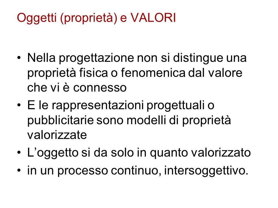 Oggetti (proprietà) e VALORI Nella progettazione non si distingue una proprietà fisica o fenomenica dal valore che vi è connesso E le rappresentazioni