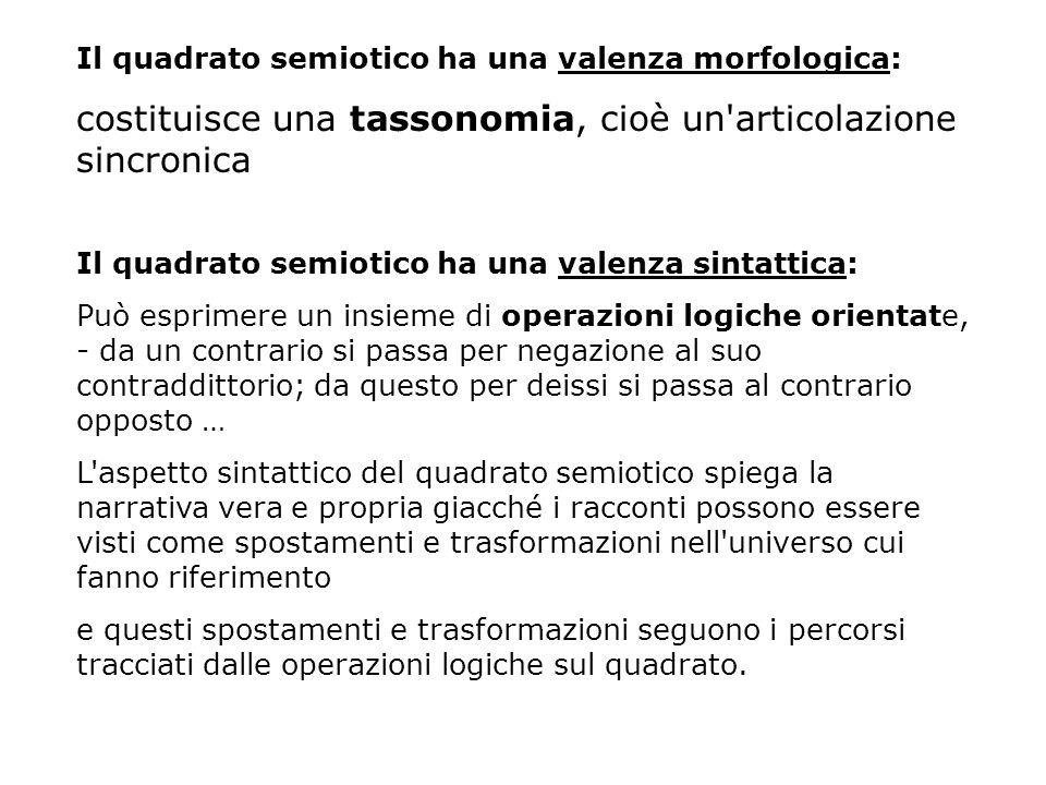 Il quadrato semiotico ha una valenza morfologica: costituisce una tassonomia, cioè un'articolazione sincronica Il quadrato semiotico ha una valenza si