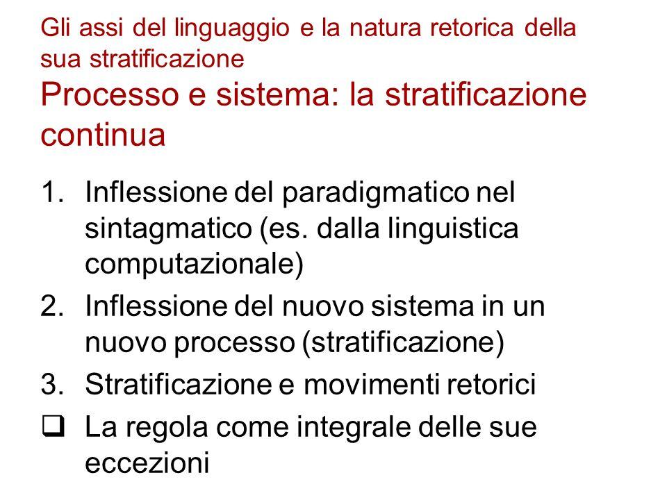 Gli assi del linguaggio e la natura retorica della sua stratificazione Processo e sistema: la stratificazione continua 1.Inflessione del paradigmatico