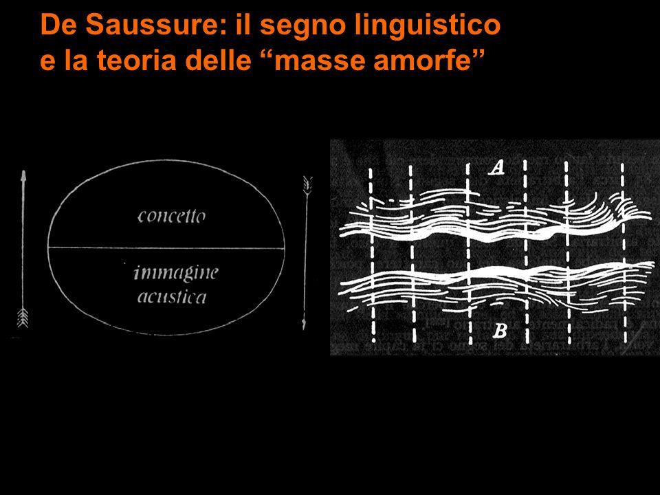 De Saussure: il segno linguistico e la teoria delle masse amorfe