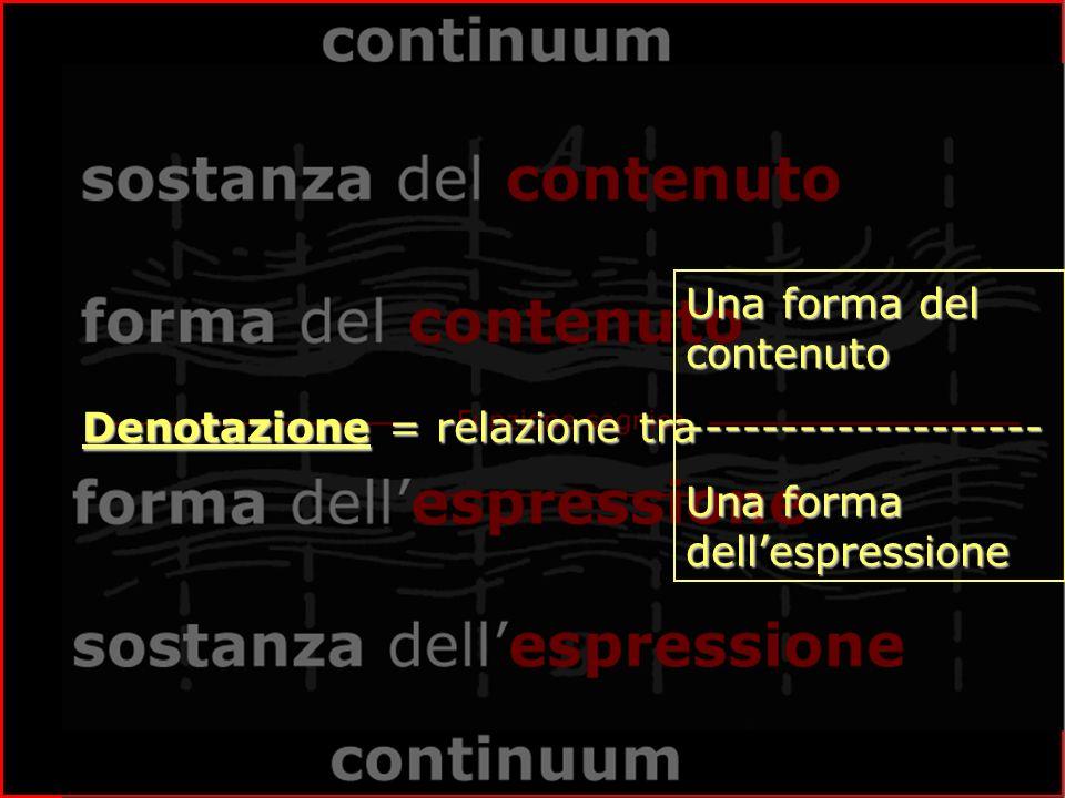Denotazione = relazione tra Una forma del contenuto ------------------- Una forma dellespressione