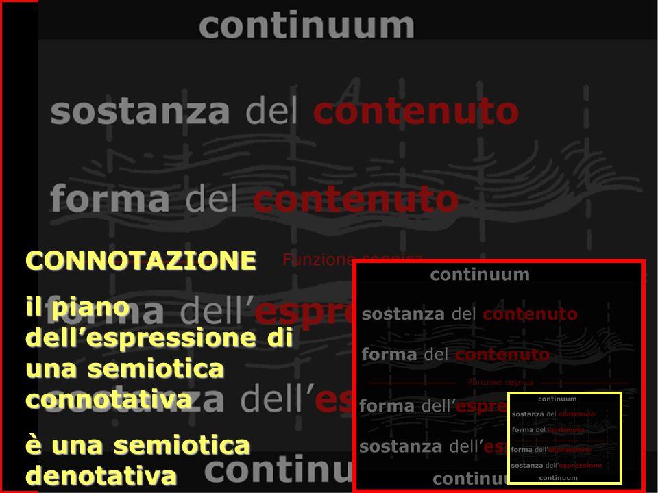 CONNOTAZIONE il piano dellespressione di una semiotica connotativa è una semiotica denotativa