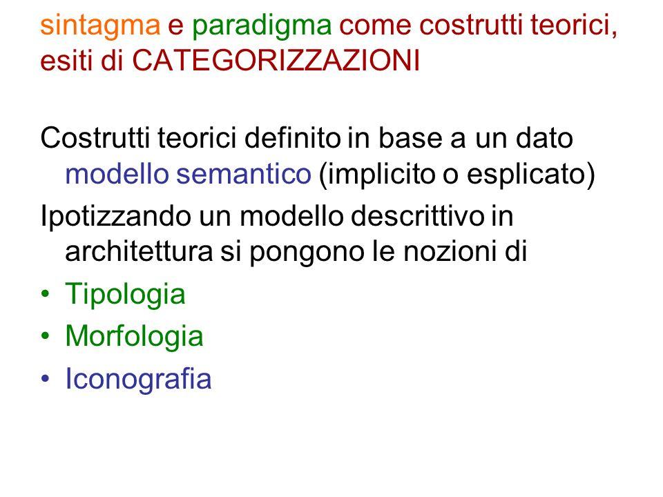 sintagma e paradigma come costrutti teorici, esiti di CATEGORIZZAZIONI Costrutti teorici definito in base a un dato modello semantico (implicito o esp