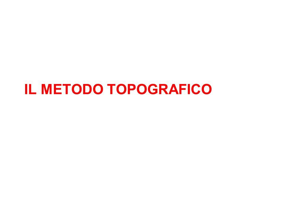 IL METODO TOPOGRAFICO