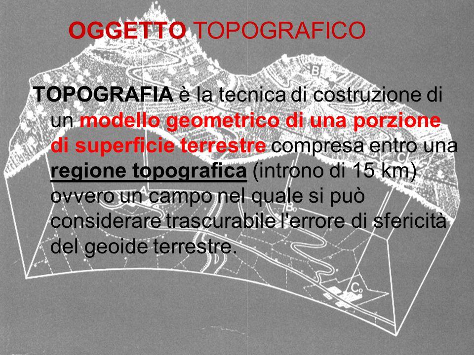 OGGETTO TOPOGRAFICO TOPOGRAFIA è la tecnica di costruzione di un modello geometrico di una porzione di superficie terrestre compresa entro una regione topografica (introno di 15 km) ovvero un campo nel quale si può considerare trascurabile l errore di sfericità del geoide terrestre.