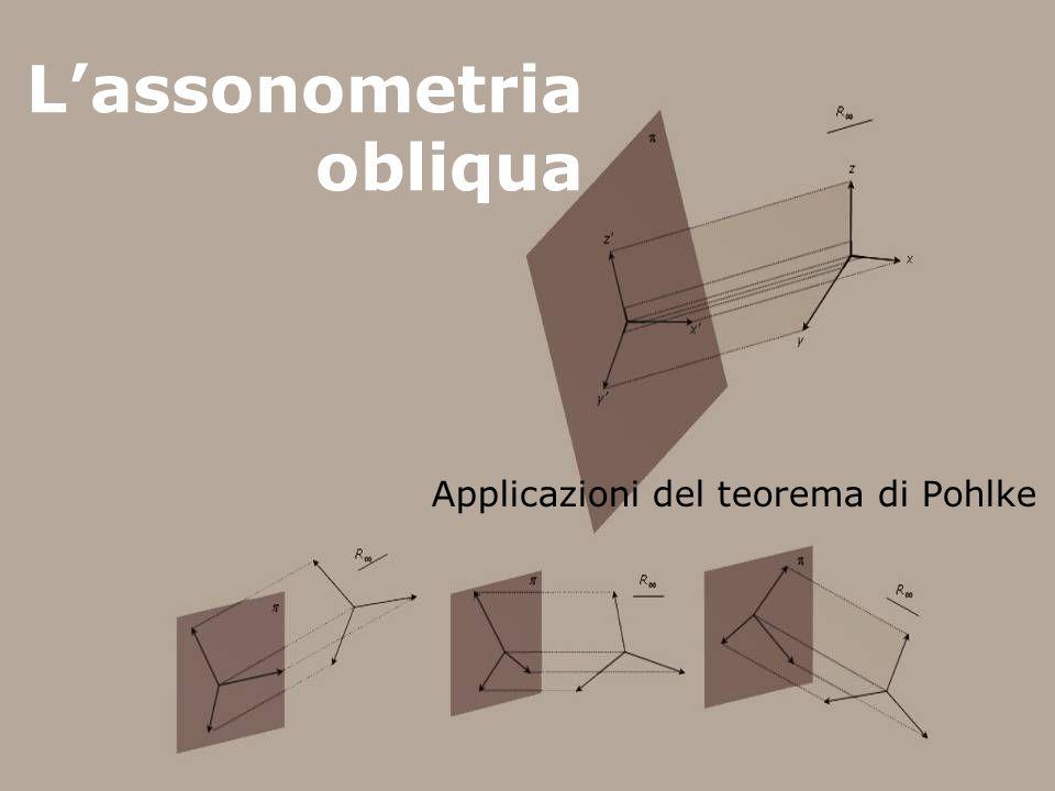Fabrizio Gay – corso di fondamenti e applicazioni di geometria descrittiva aa. 2007- 2008 Lassonometria obliqua Applicazioni del teorema di Pohlke