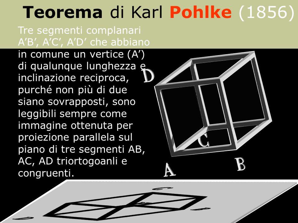 F. Gay – corso di fondamenti e applicazioni di geometria descrittiva aa. 2007 - 2008 Tre segmenti complanari AB, AC, AD che abbiano in comune un verti
