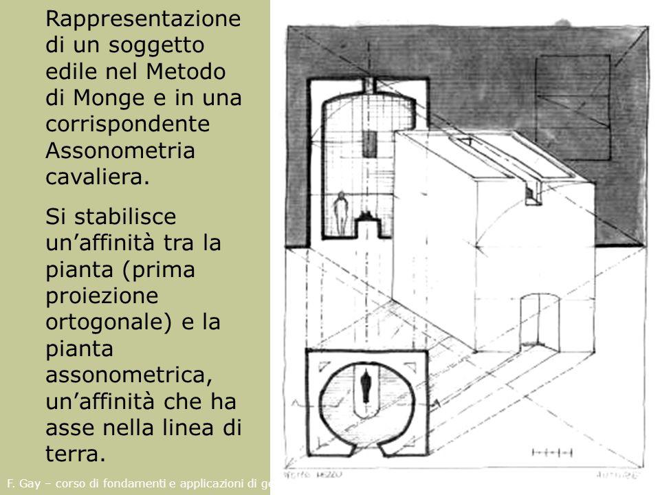 F. Gay – corso di fondamenti e applicazioni di geometria descrittiva aa. 2007 - 2008 Rappresentazione di un soggetto edile nel Metodo di Monge e in un