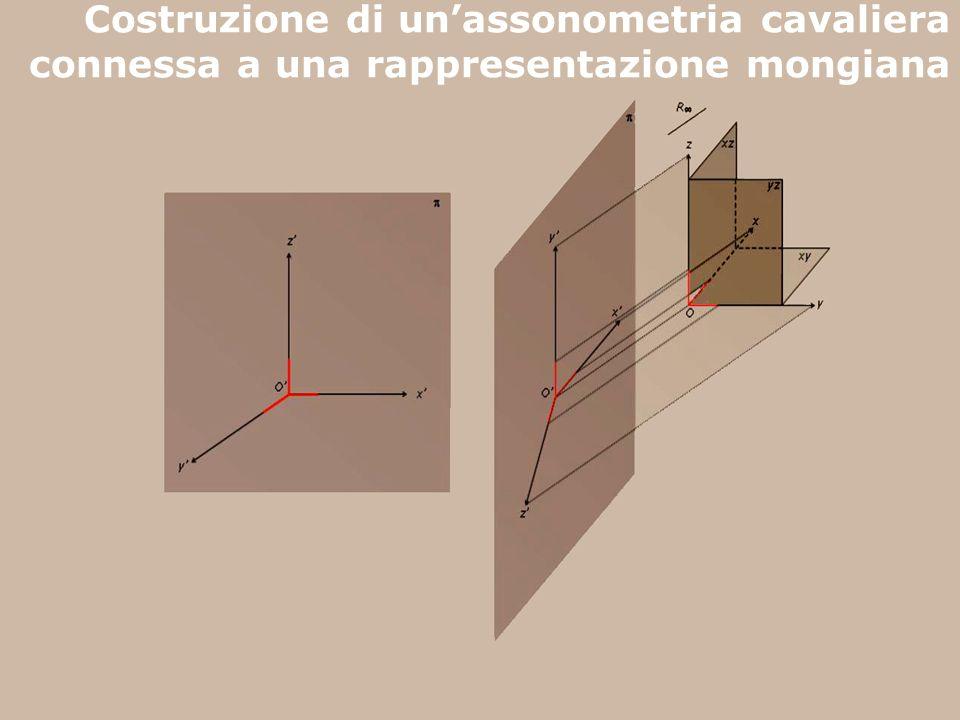 F. Gay – corso di fondamenti e applicazioni di geometria descrittiva aa. 2007 - 2008 Costruzione di unassonometria cavaliera connessa a una rappresent
