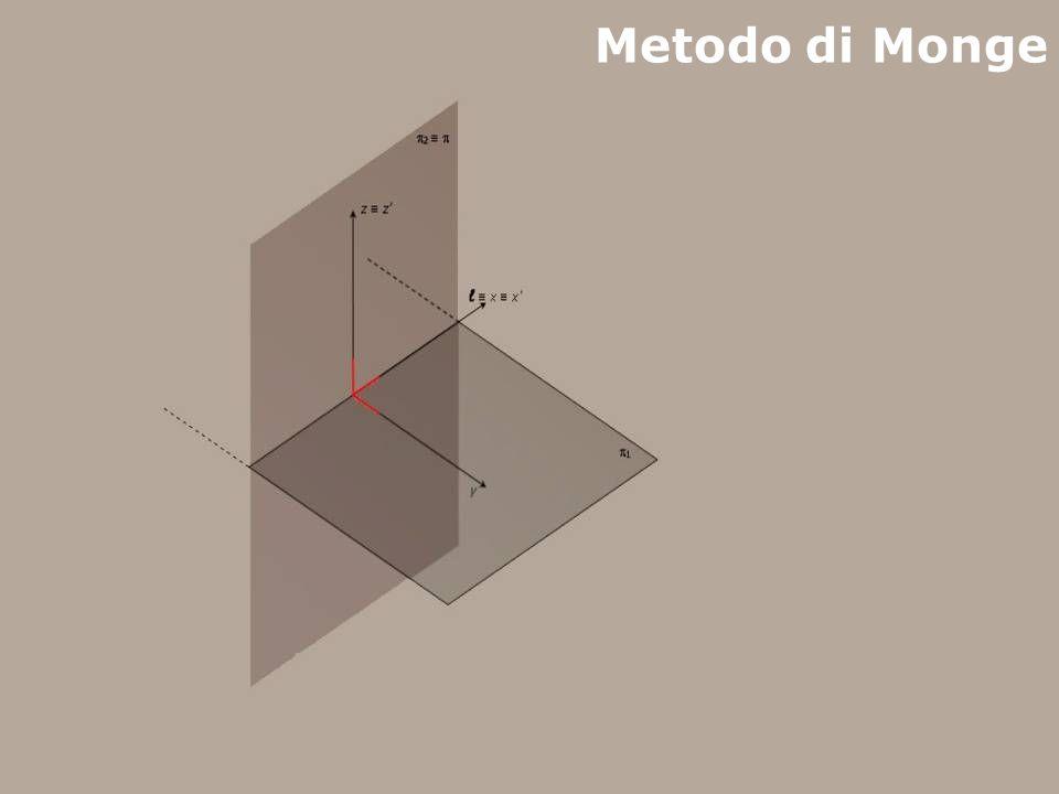 F. Gay – corso di fondamenti e applicazioni di geometria descrittiva aa. 2007 - 2008 Metodo di Monge