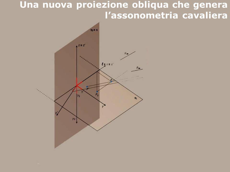 F. Gay – corso di fondamenti e applicazioni di geometria descrittiva aa. 2007 - 2008 Una nuova proiezione obliqua che genera lassonometria cavaliera