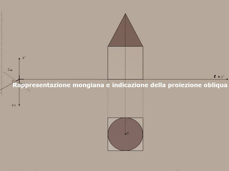 F. Gay – corso di fondamenti e applicazioni di geometria descrittiva aa. 2007 - 2008 Rappresentazione mongiana e indicazione della proiezione obliqua