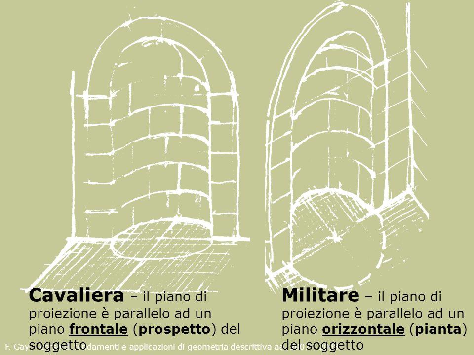 F. Gay – corso di fondamenti e applicazioni di geometria descrittiva aa. 2007 - 2008 Militare – il piano di proiezione è parallelo ad un piano orizzon