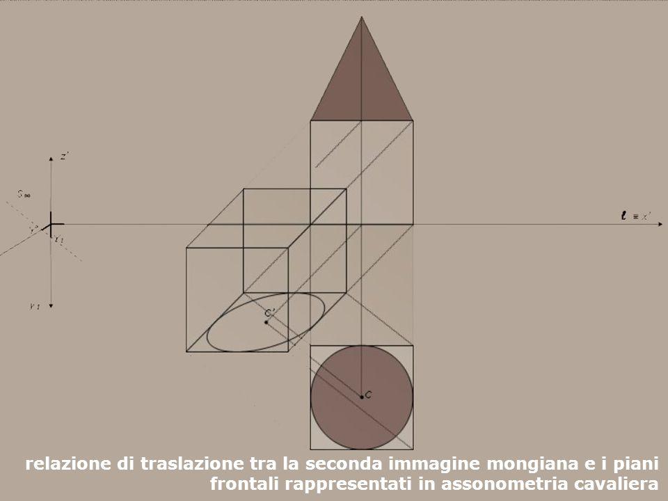 F. Gay – corso di fondamenti e applicazioni di geometria descrittiva aa. 2007 - 2008 relazione di traslazione tra la seconda immagine mongiana e i pia