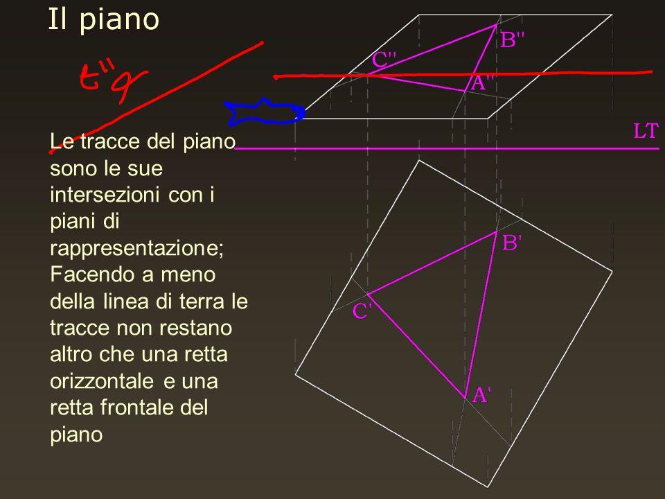 Il piano Le tracce del piano sono le sue intersezioni con i piani di rappresentazione; Facendo a meno della linea di terra le tracce non restano altro