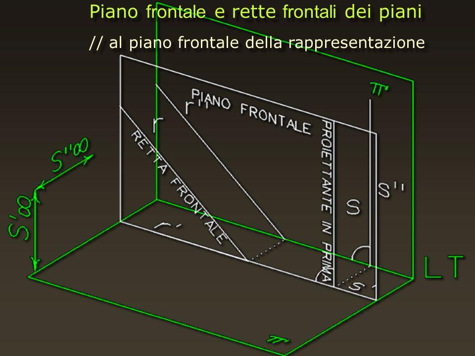 Piano frontale e rette frontali dei piani // al piano frontale della rappresentazione Piano frontale e rette frontali dei piani // al piano frontale d