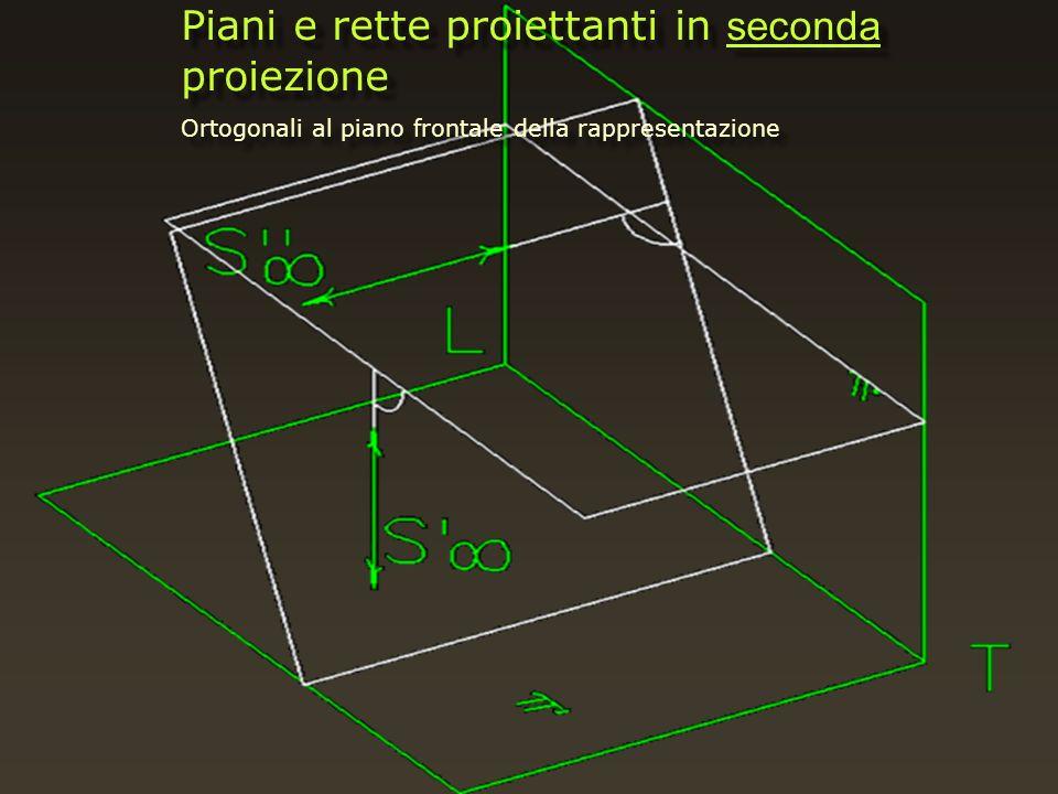 Piani e rette proiettanti in seconda proiezione Ortogonali al piano frontale della rappresentazione Piani e rette proiettanti in seconda proiezione Or