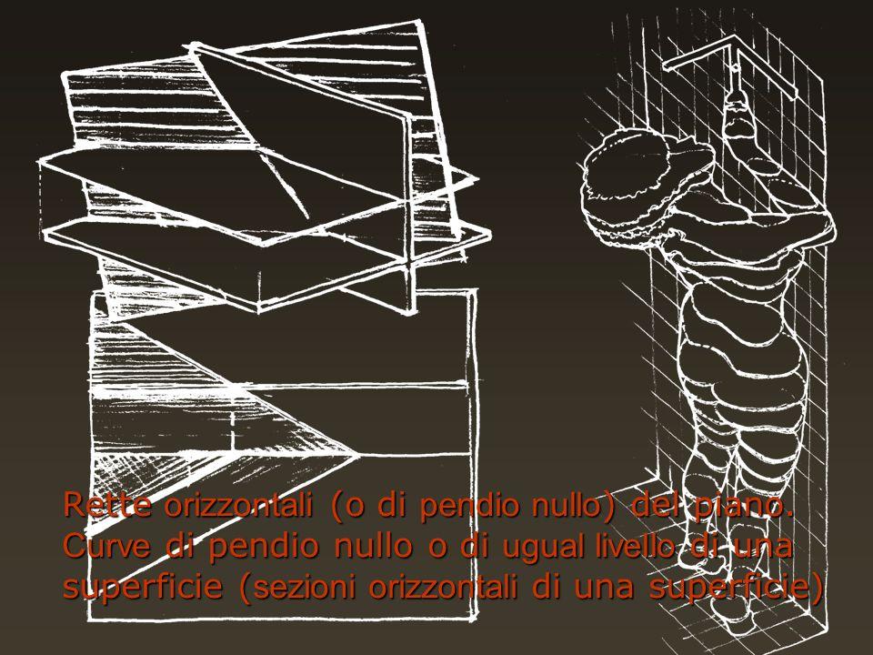 Rette orizzontali (o di pendio nullo ) del piano. Curve di pendio nullo o di ugual livello di una superficie ( sezioni orizzontali di una superficie)