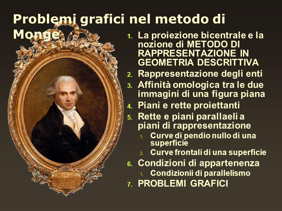 Problemi grafici nel metodo di Monge 1. La proiezione bicentrale e la nozione di METODO DI RAPPRESENTAZIONE IN GEOMETRIA DESCRITTIVA 2. Rappresentazio