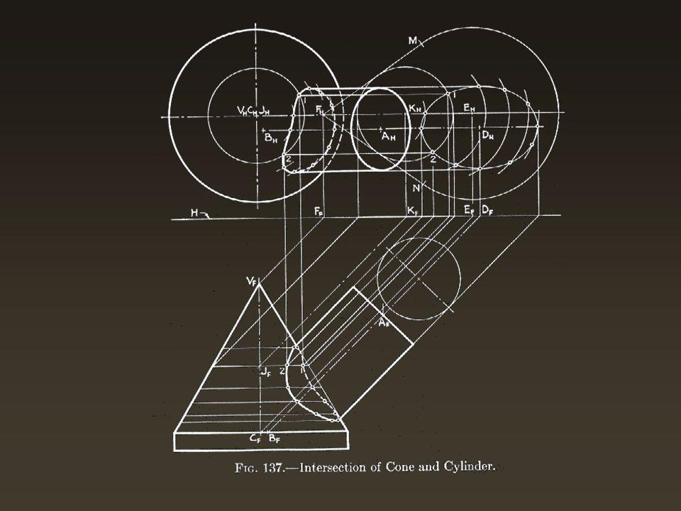 Piano frontale e rette frontali dei piani // al piano frontale della rappresentazione Piano frontale e rette frontali dei piani // al piano frontale della rappresentazione