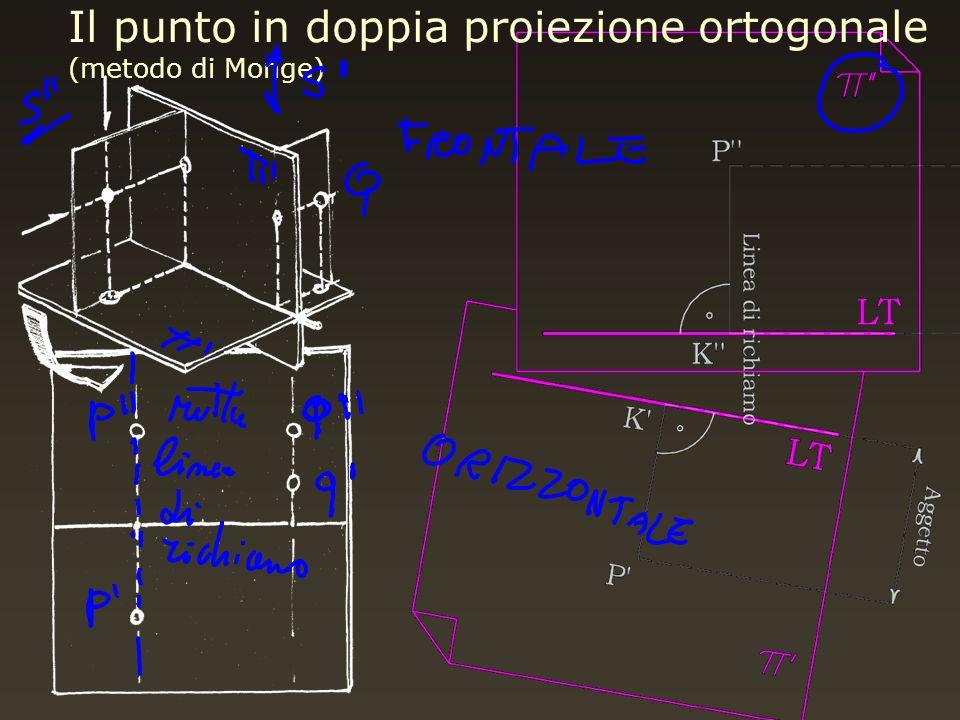Seconda proiezione ortogonale Prima proiezione ortogonale Centri di proiezione ortogonali ai piani di rappresentazione