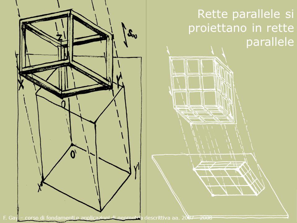 F. Gay – corso di fondamenti e applicazioni di geometria descrittiva aa. 2007 - 2008 Rette parallele si proiettano in rette parallele