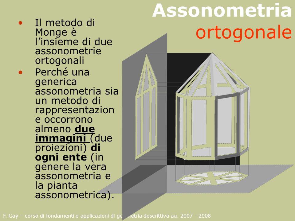 F. Gay – corso di fondamenti e applicazioni di geometria descrittiva aa. 2007 - 2008 Assonometria ortogonale Il metodo di Monge è linsieme di due asso