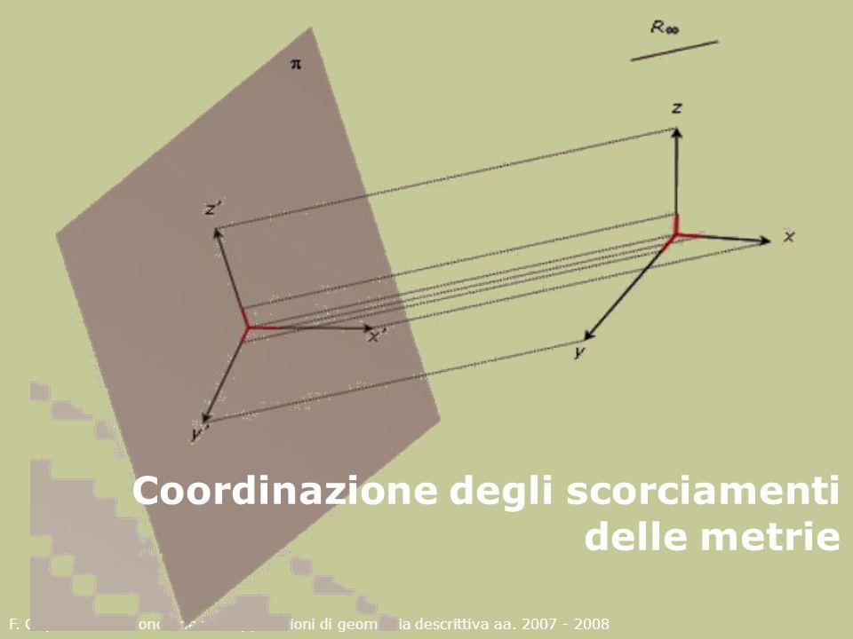F. Gay – corso di fondamenti e applicazioni di geometria descrittiva aa. 2007 - 2008 Coordinazione degli scorciamenti delle metrie