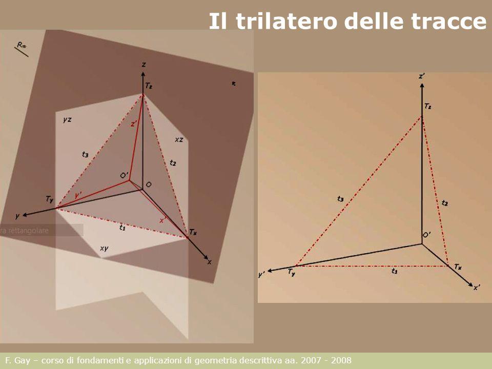 F. Gay – corso di fondamenti e applicazioni di geometria descrittiva aa. 2007 - 2008 Il trilatero delle tracce
